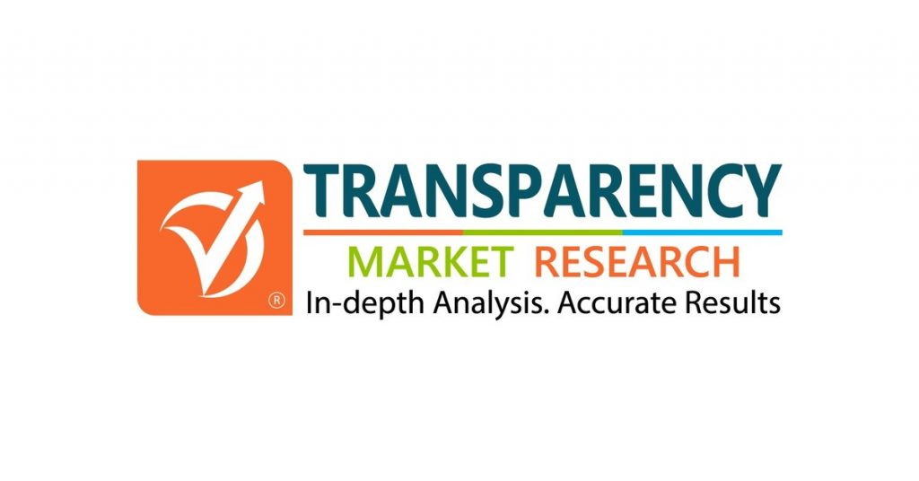 The wind-tolerant market achieves an integrated annual growth rate of 7% in 2019-2027, to improve research and development accuracy and meet current and growing needs in industries